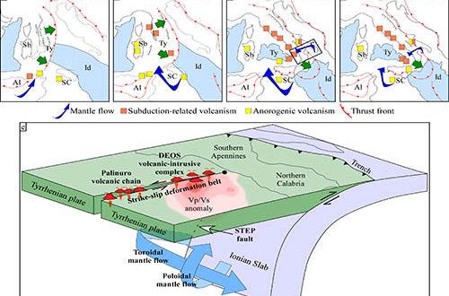 Diamante, Enotrio e Ovidio, un complesso vulcanico finora sconosciuto nel mar Tirreno